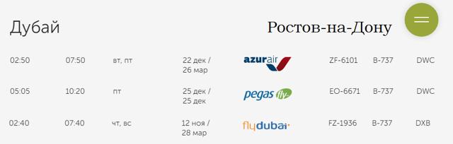 hes код на внутренних авиалиниях в Турции: нужен или нет в 2020 году. Отзывы туристов