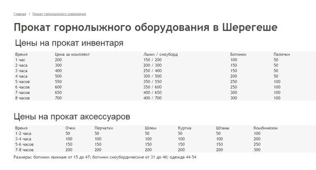 Горнолыжный курорт Шерегеш - 2020